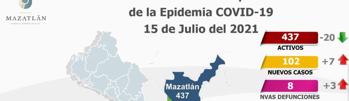 LLAMA GOBIERNO MUNICIPAL A CUMPLIR SIN EXCUSAS LAS MEDIDAS PREVENTIVAS CONTRA COVID-19.